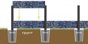Монтаж бетонного паркану по всій довжині