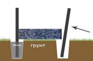 Монтаж бетонного паркану проліт за пролітом
