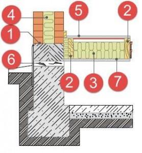 Дерев'яна підлога першого поверху на балках